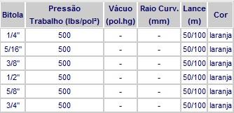 Agricola_500_libras.jpg