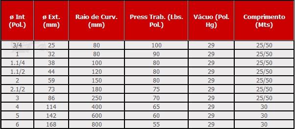 Tabela_Suc_Azul.jpg