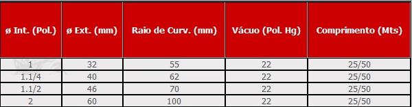 Tabela_Super_Leve_Verde.jpg