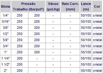Tabela_Trançada.jpg